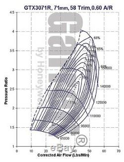 Atp Stock Location Bolt-on Gtx3071r Turbo Kit For Subaru 02-14 Wrx/04-16 Sti Iwg