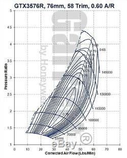 Atp Stock Location Bolt-on Gtx3576r Turbo Kit For Subaru 02-14 Wrx/04-16 Sti Iwg