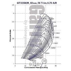 Atp Stock Location Bolt-on Gtx3582r Turbo Kit For Subaru 02-14 Wrx/04-16 Sti Ewg