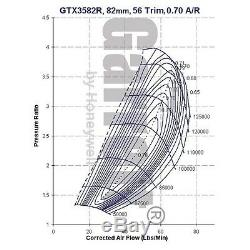 Atp Stock Location Bolt-on Gtx3582r Turbo Kit For Subaru 02-14 Wrx/04-16 Sti Iwg