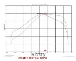 For Civic D15/16 Bolt-On Turbo Kit Black Intercooler Pipe RS bov Blue coupler