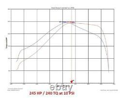 For Civic D15 D16 Bolt-On Turbo Kit Black Intercooler Pipe SQV bov Blue coupler