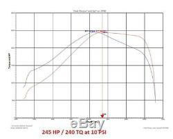 For Integra B18 Bolt-On Turbo Kit Black Intercooler Pipe RS bov Blue coupler